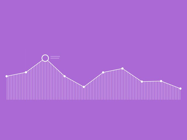 Very cool animated graph concept from talented designer on Dribbble. Check it out!