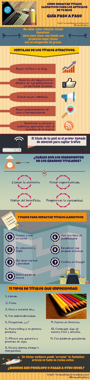 Cómo redactar títulos llamativos para tu Blog #infografia #infographic #socialmedia