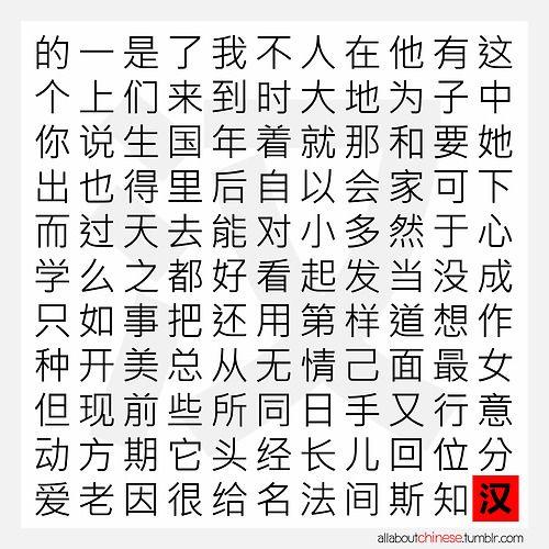 258 Best Mandarin Education Images On Pinterest Learn Chinese