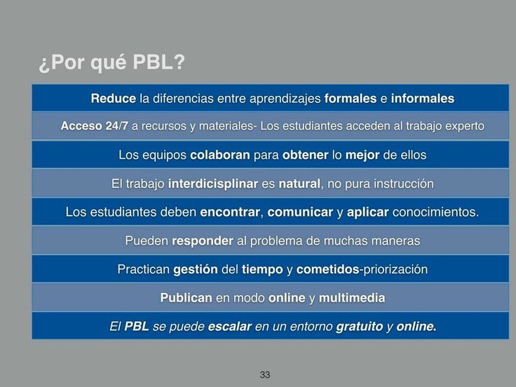 whypbl