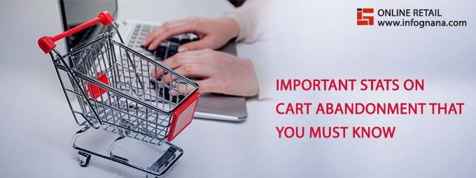 Important Stats on Cart Abandonment That You Must Know