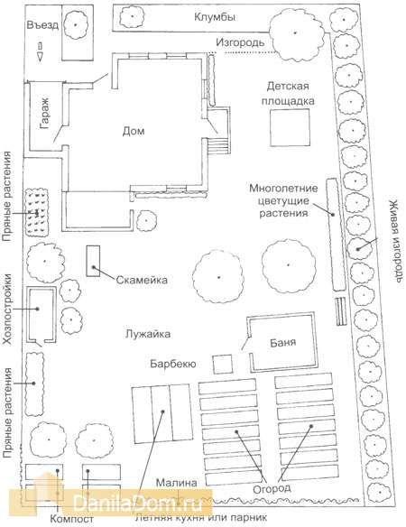 Планировка участка площадью 8 соток