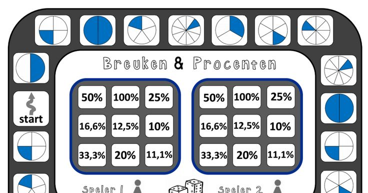 spelbord breuken en procenten.pdf