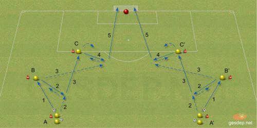 Ejercicios de Fútbol Con Animaciones