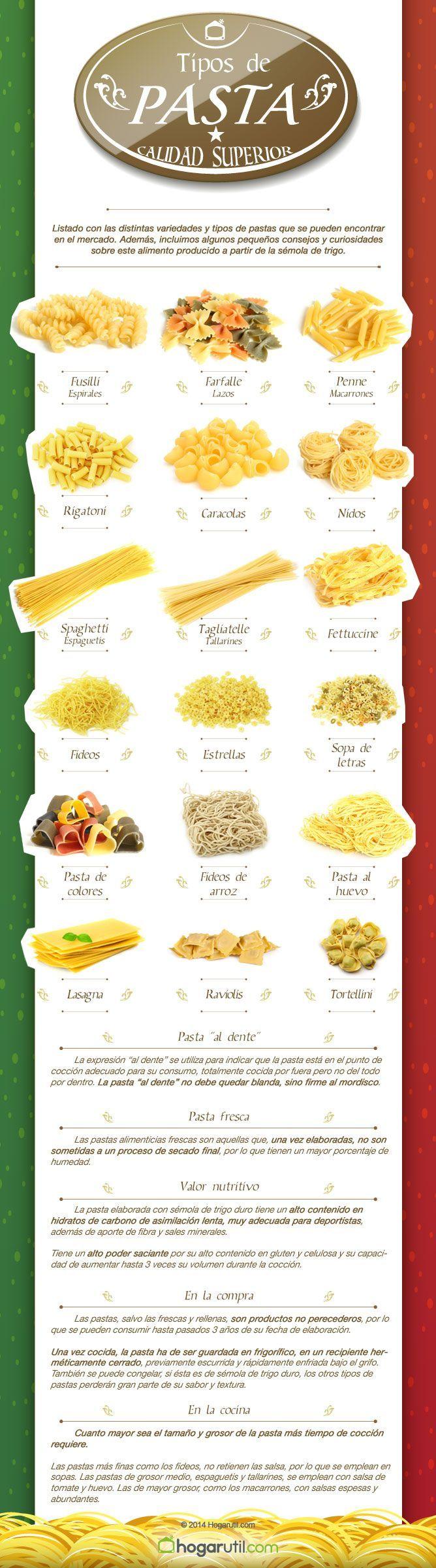 #Infografía sobre la pasta: conoce las variedades y tipos de pastas