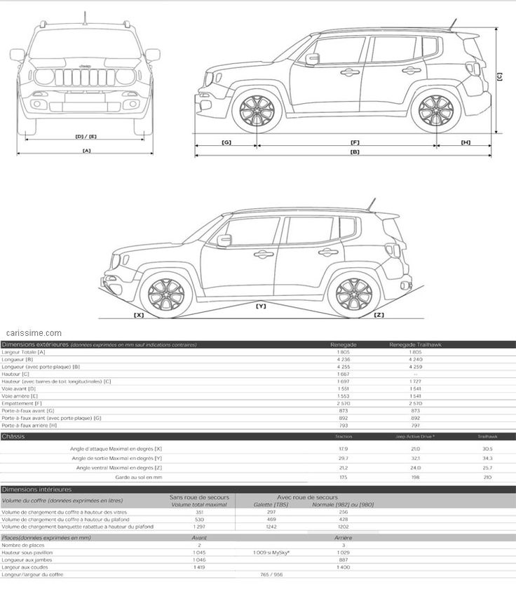 Jeep Renegade Dimensions
