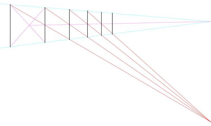 Alignement de poteaux et damier en perspective conique http://www.emangaka.com/alignement-de-poteaux-et-damiers-en-perspective-conique