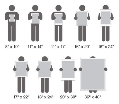 Helpful graphic for selecting sizes for art. From Print Collection