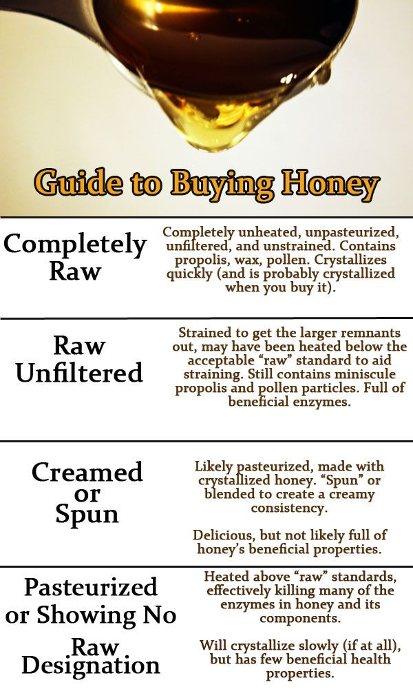 Did you know the labeling on honey isn't standardized or regulated?  Buy the right honey for the right job!