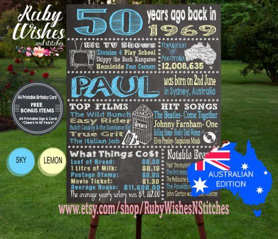 Australian Wedding Anniversary Gifts By Year: Personalised 50th Birthday 1969 Chalkboard Printable
