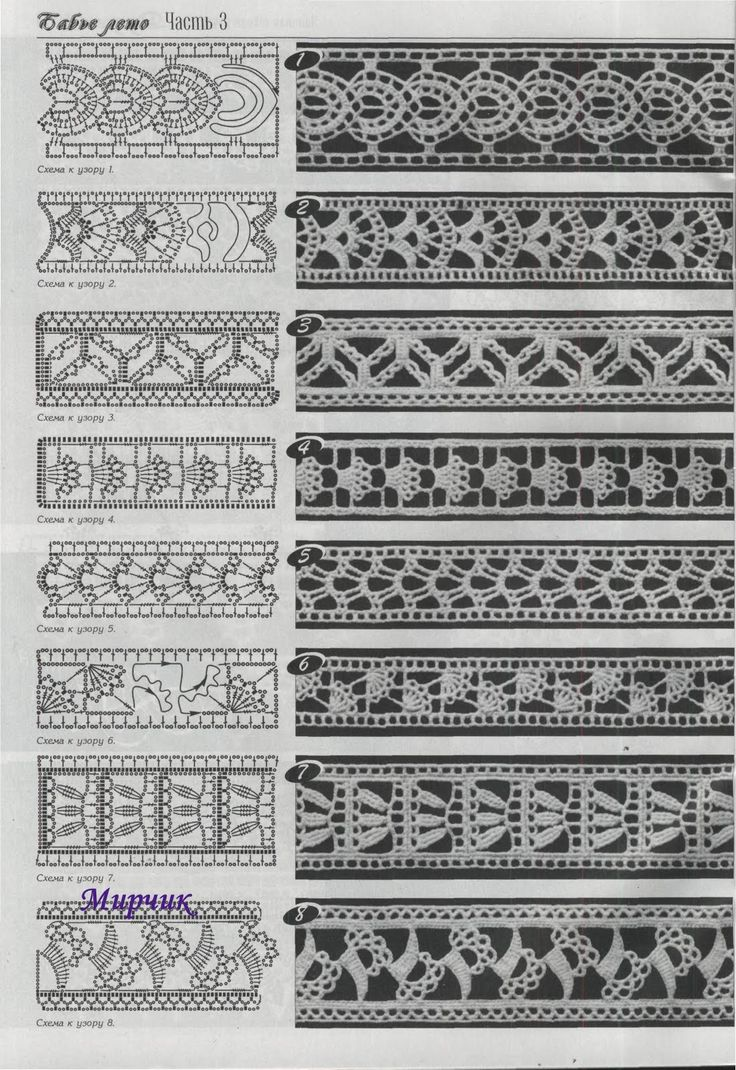 Click to see it bigger.  Häkelmuster Borte häkeln-  free crochet border pattern.......