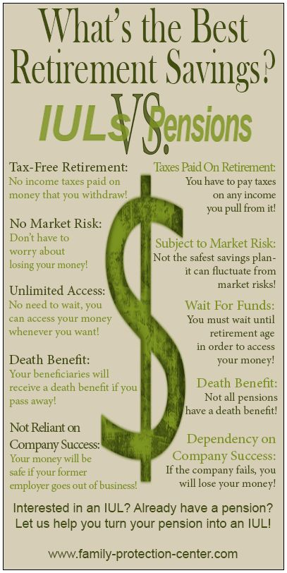 Which is the best retirement savings plan, pensions or index universal life insurance (IUL)? Check out this infographic to find out http://www.family-protection-center.com/pension-plan-retirement.php