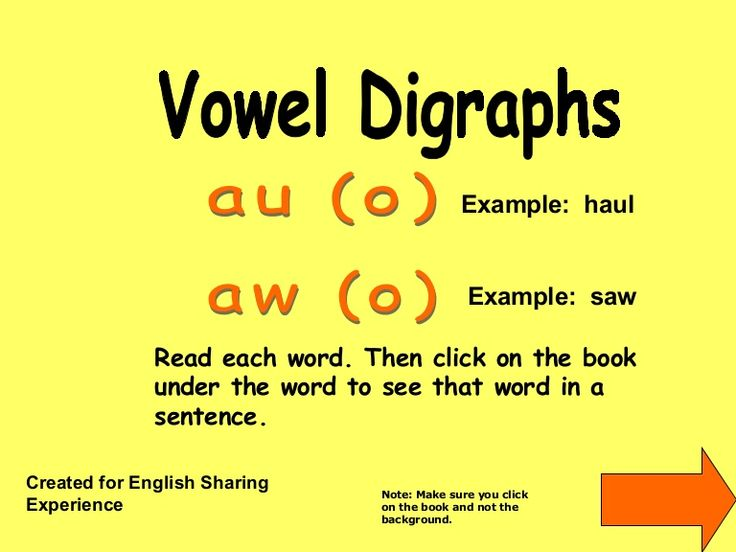 Vowel Digraphs Created for English Sharing Experience Read each word. Then click on the book under the word to see that word in a sentence.  au (o) aw (o) Exam…