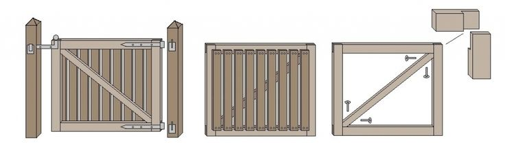 Tor selber bauen passend zum zaun wwwselber bauende gartentor selber bauen metall garten - Gartentor bauen anleitung ...