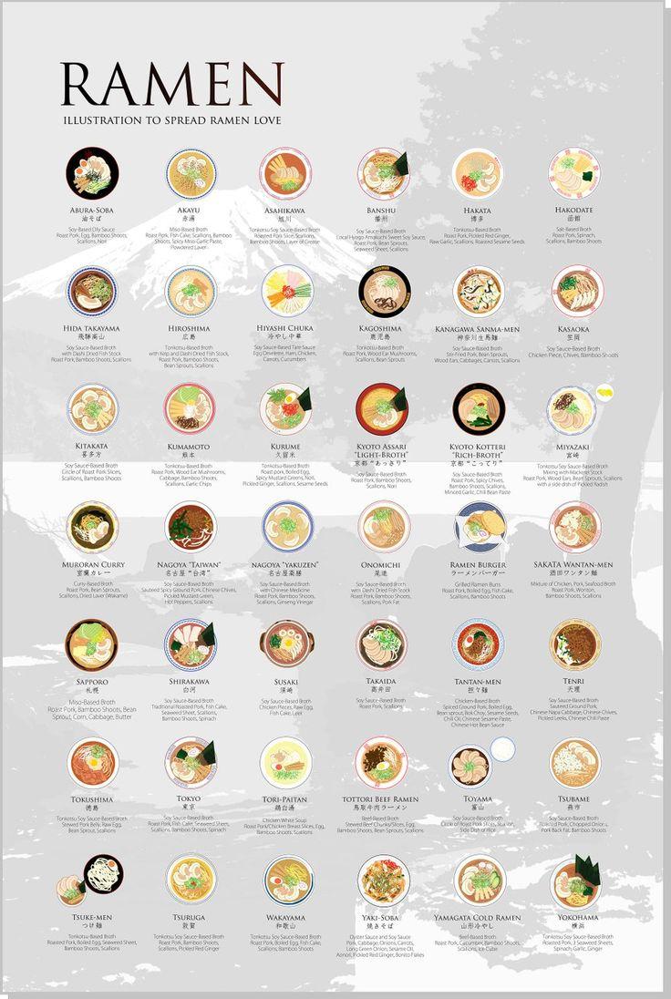 119 best ramen bar images on pinterest japanese graphic design