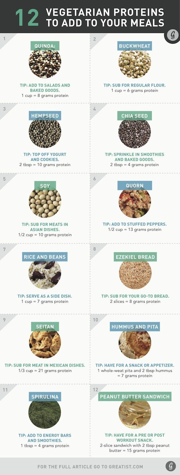 For vegetarians who want some more protein. | 24 Diagrams To Help You Eat Healthier