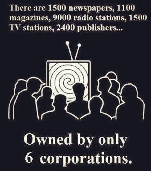 Media Corporations
