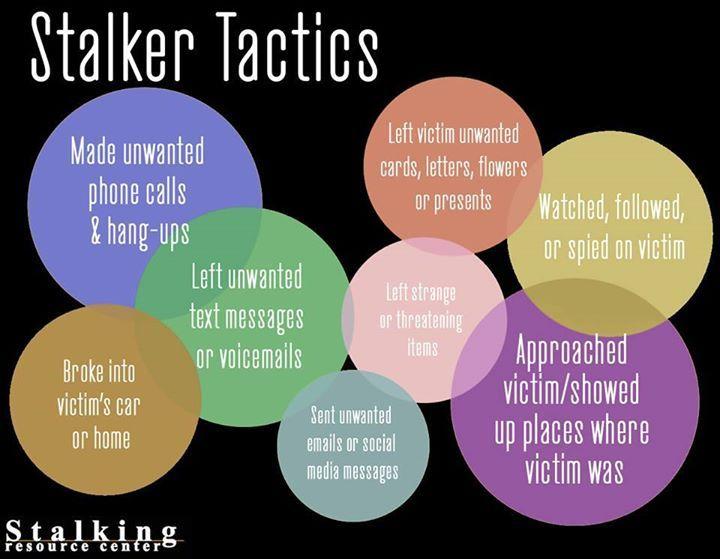 Harassment Stalking and Dating Violence