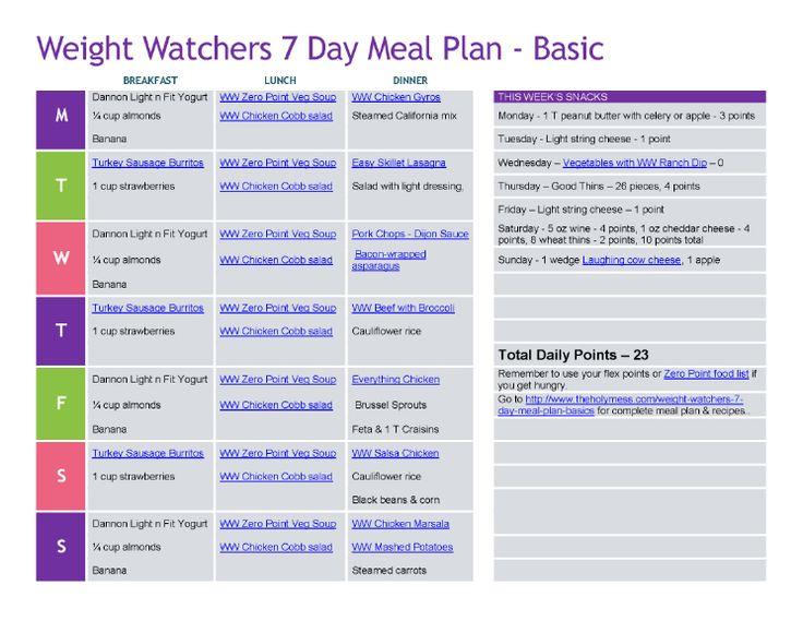 Weight Foods Farm Watchers Meals