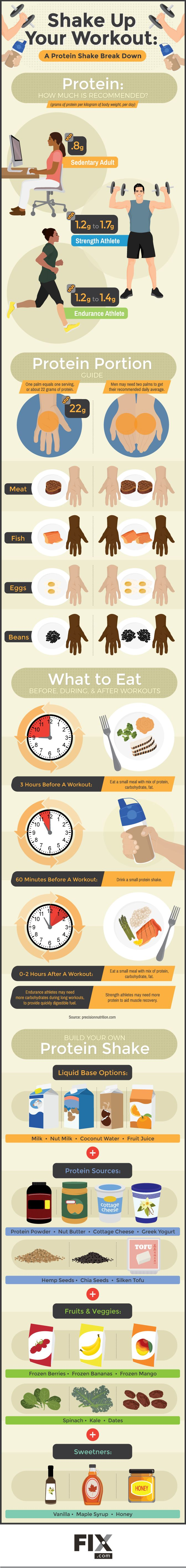 Shake Up Your Workout: Breaking Down Protein Shakes #Infographic #Health