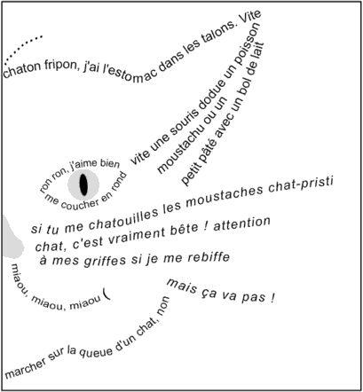 Le chat d'Apollinaire s'exprime en calligramme ! - http://lafranceaulycee.blogspot.fr/2013/11/calligrammes-la-poesie-visuelle.html