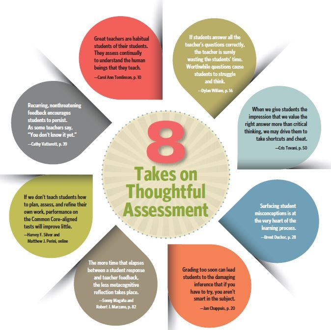 assessment and feedback 2 essay Assessment of oral work, and feedback on oral performance, are not covered   2 the task no system of marking, however meticulously conceived and   actually been achieved in an essay: all assessment, whether formative or  summative,.