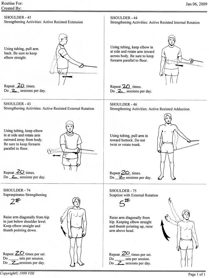rotator cuff strengthening exercises - rehab handout