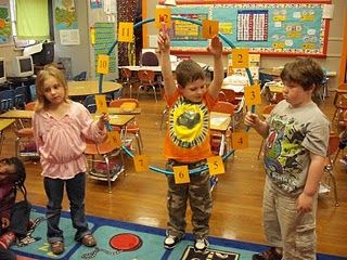 Genius! Students make a clock with a hula hoop! The numbers are attached to the hoop and students use their arms as the hands. So kinesthetic! Love it!