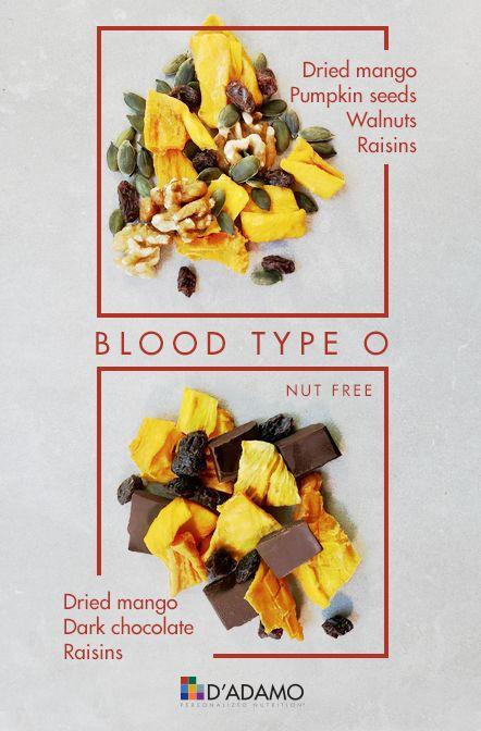 59 besten rezeptideen f r blutgruppe 0 cooking recipes bloodtype o bilder auf pinterest. Black Bedroom Furniture Sets. Home Design Ideas