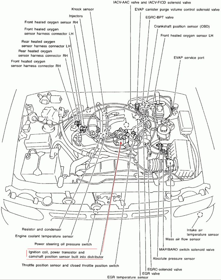 Qx5 Engine Diagram Pdf di 2020