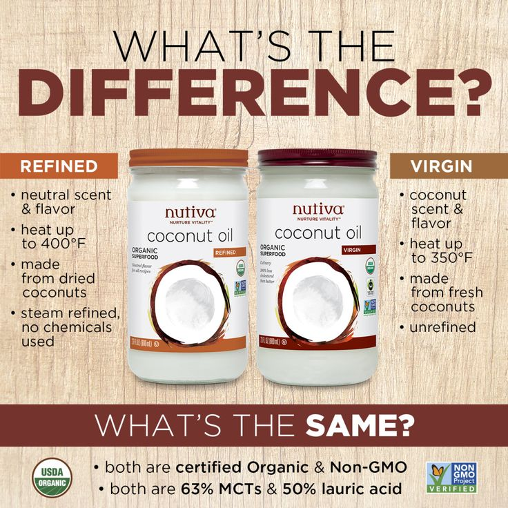 Nutiva Organic Coconut Oil Refined vs. Virgin Coconut Oil Differences kitchen.nutiva.com