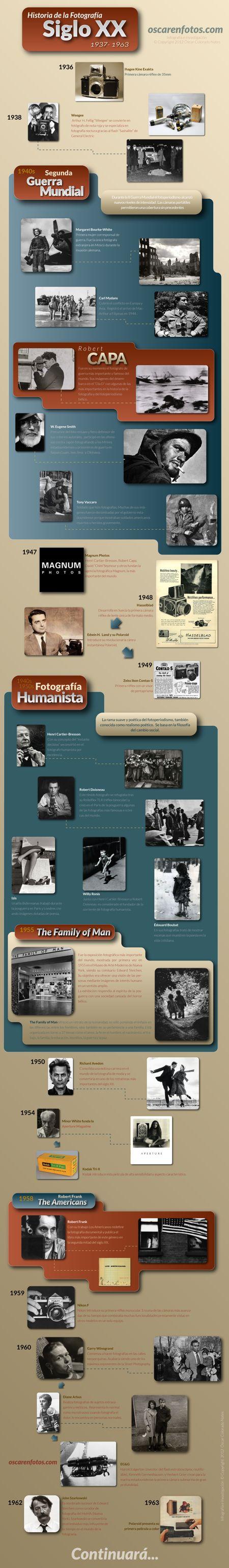 Historia de la fotografía, 1937 a 1963 | Oscar en Fotos