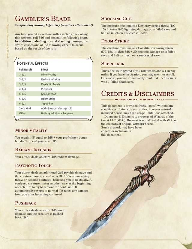 809ae0a8b75 Some DnD Homebrew weapons and items by Brewski in 2019