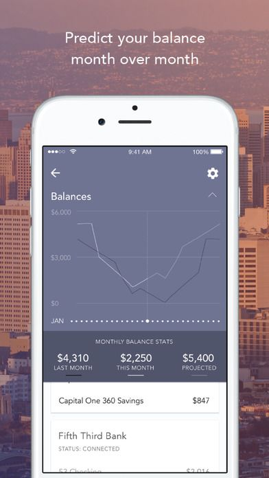 personal finance budgets