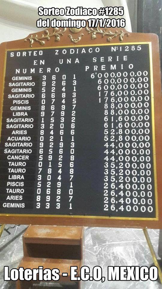 Ver Lista de premios sorteo Zodiaco #1285. http://wwwelcafedeoscar.blogspot.com/2016/01/resultados-sorteo-zodiaco-n-1285.html