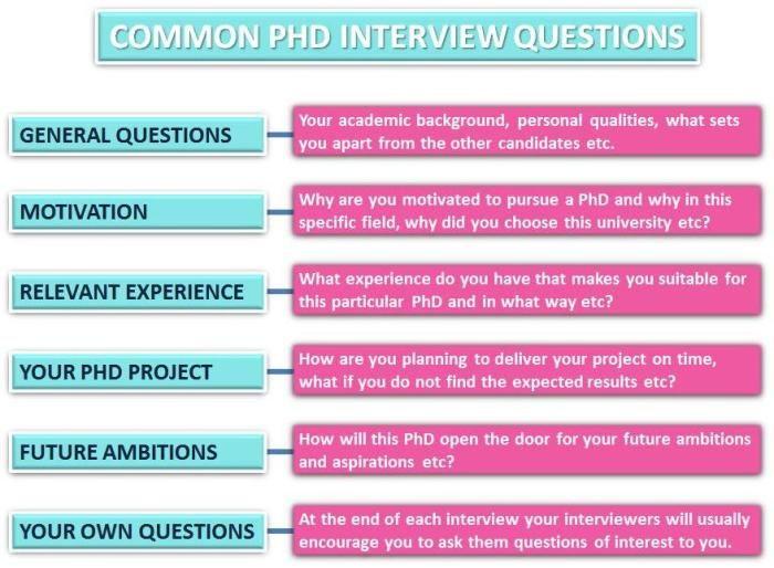 elementary school nurse interview questions