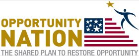 Opportunity Nation's mission is to restore the promise of the American Dream by ensuring that all Americans – regardless of where they were born – have the opportunity to thrive.