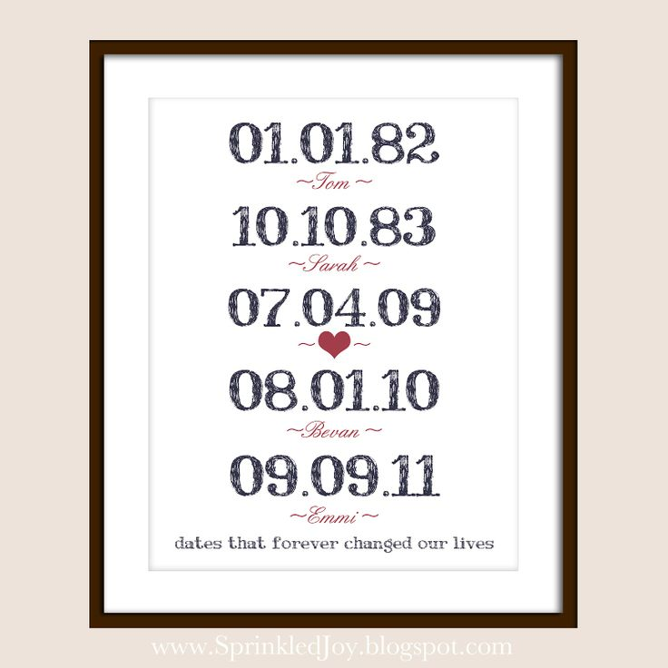 Dates that forever changed our lives...cute idea!Customizable Prints, Anniversaries Gift, Cute Ideas, Forever Change, Families Stories, Fully Customizable, Anniversary Gifts, 8X10 Fully, Important Dates