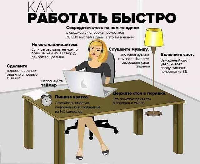 фото 4  ИНФОГРАФИКА 33 совета от экспертов как оставаться продуктивным!