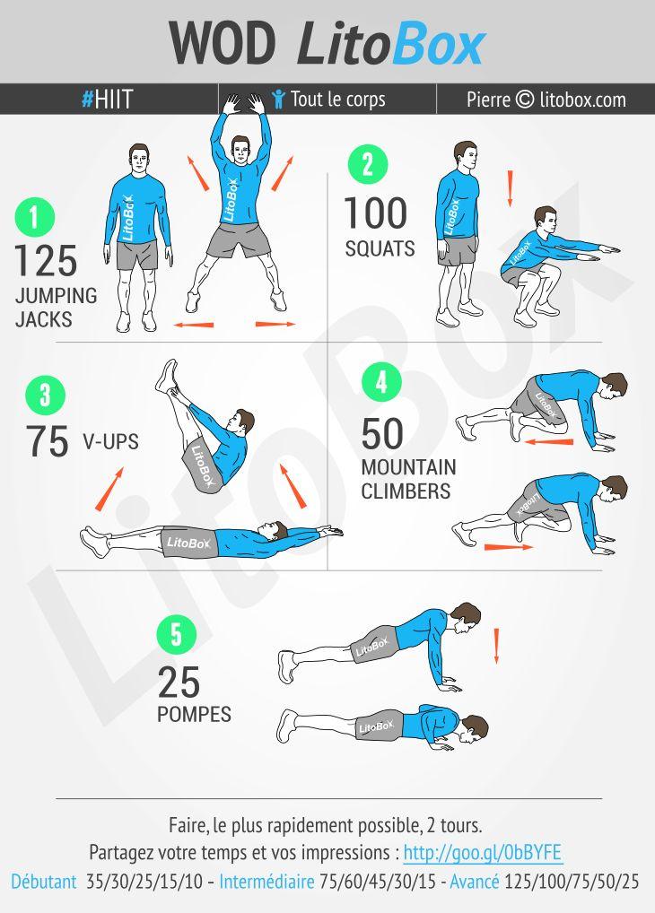 Extrêmement Programme Fitness Maison Homme – Ventana Blog MZ11