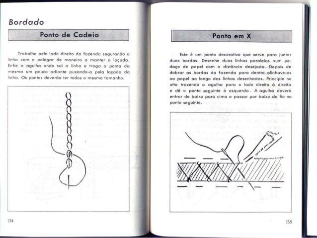 Agulha de ouro Ateliê: Pontos de costura à mão: como executar com perfeição