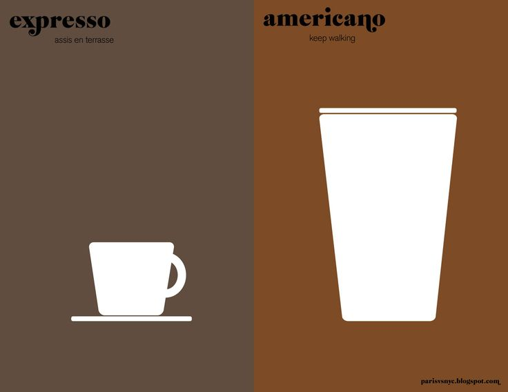 Paris vs New York, a tally of two cities: le café
