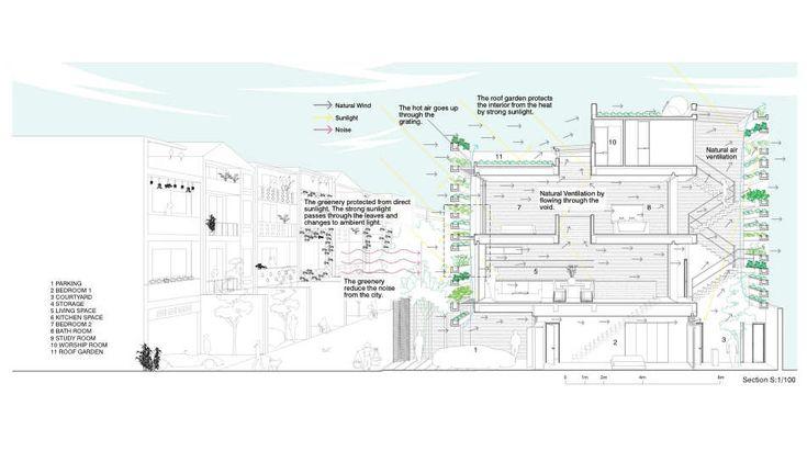 Section  ©Hiroyuki Oki Architects: Vo Trong Nghia, Daisuke Sanuki, Shunri Nishizawa (Vo Trong Nghia Co., ltd.) Location: Saigon, Vietnam