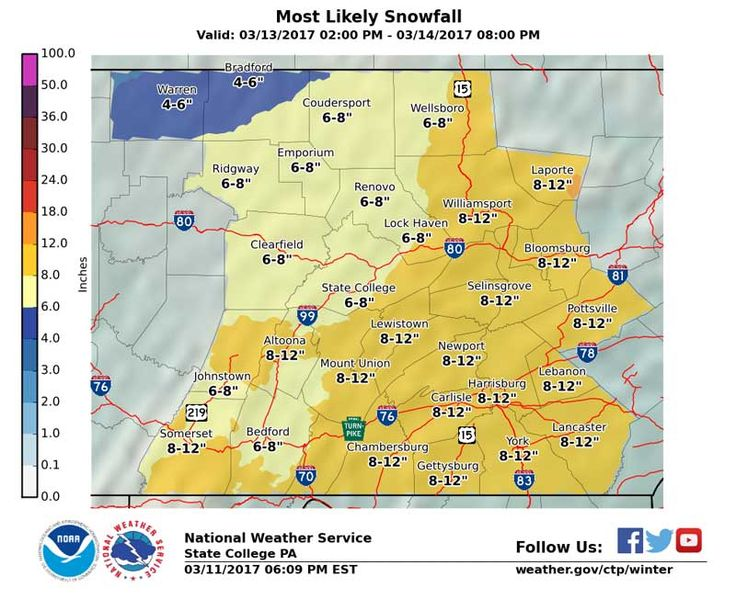 Significant Snowfall Forecast for Our Area Starting Monday Night | NorthcentralPa.com