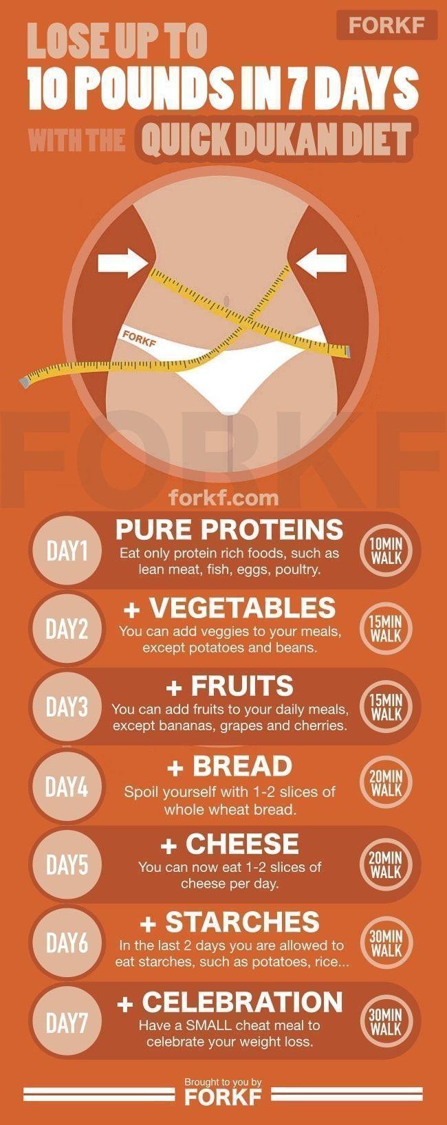 7-Tage-Schnelle Dukan-Diät, um 10 Pfund zu verlie…