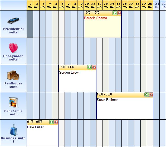 TMS IntraWeb Planner: Data-aware and non-data aware scheduling components for Intraweb applications