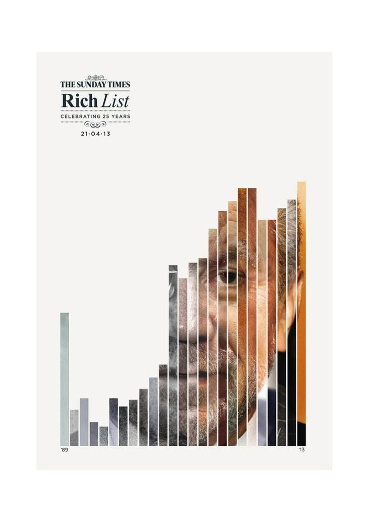 The Sunday Times - Rich List - Sugar