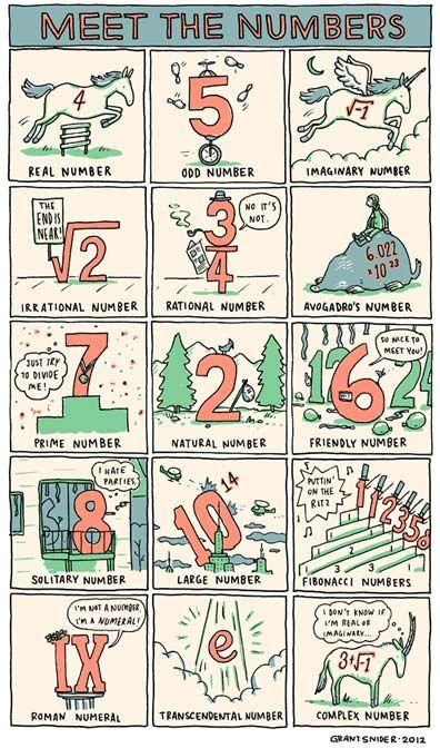 Reales, complejos, imaginarios, impares, irracionales, primos, naturales, amigos, solitarios, complejos, de Fibbonaci… son los números vistos con un toque de humor por Grant Snider de Incidental Comics.