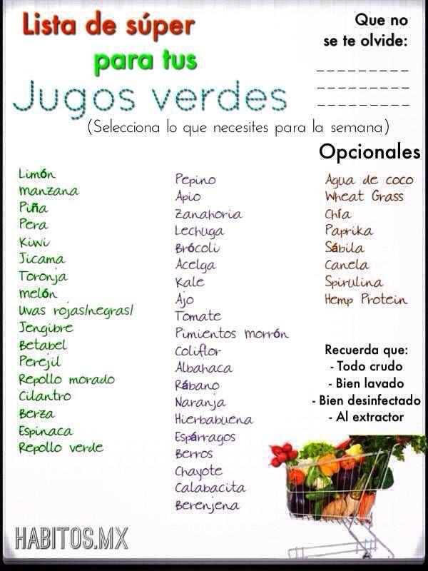 http://www.habitos.mx/wp-content/uploads/2013/10/lista-.jpg