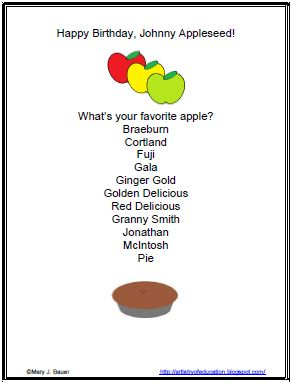 Classroom Freebies Too: Johnny Appleseed List Poem
